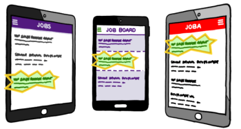 Applicant Tracking System Syndicates Job Boards.